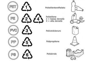 plastica-BPA-centro-seb